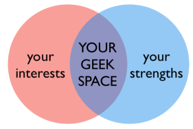 your geek space.png